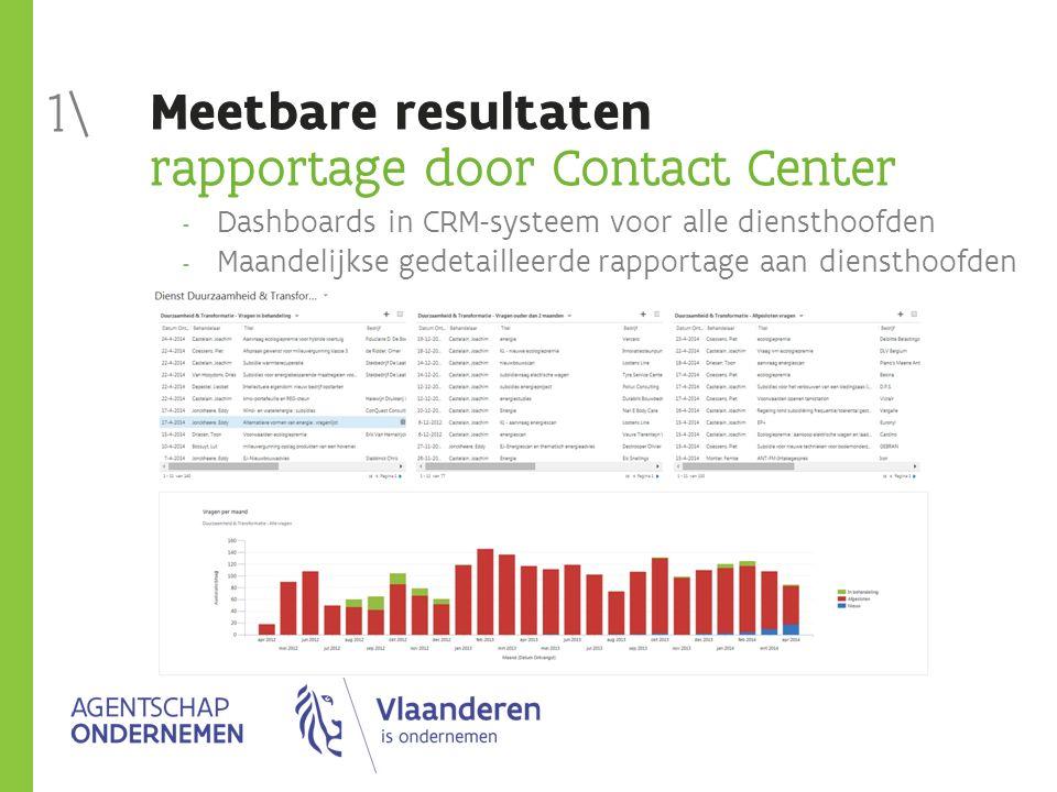 Meetbare resultaten rapportage door Contact Center  Dashboards in CRM-systeem voor alle diensthoofden  Maandelijkse gedetailleerde rapportage aan di