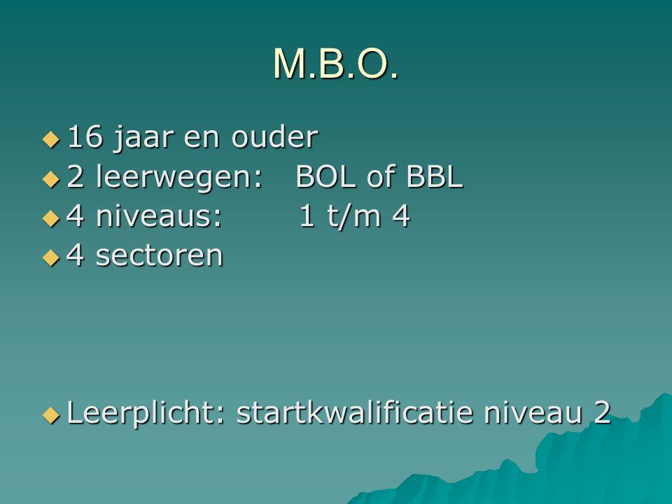 M.B.O.  16 jaar en ouder  2 leerwegen: BOL of BBL  4 niveaus: 1 t/m 4  4 sectoren  Leerplicht: startkwalificatie niveau 2