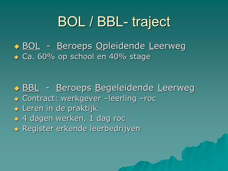 BOL / BBL- traject  BOL - Beroeps Opleidende Leerweg  Ca. 60% op school en 40% stage  BBL - Beroeps Begeleidende Leerweg  Contract: werkgever –lee