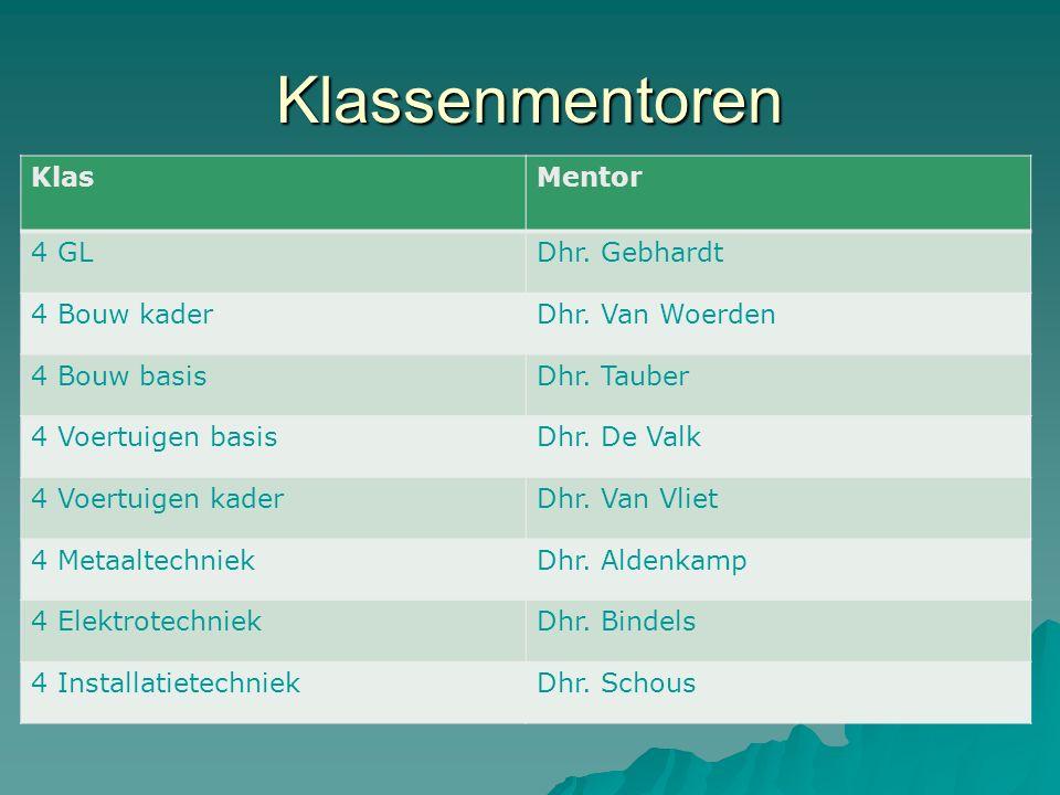 Klassenmentoren KlasMentor 4 GLDhr. Gebhardt 4 Bouw kaderDhr.