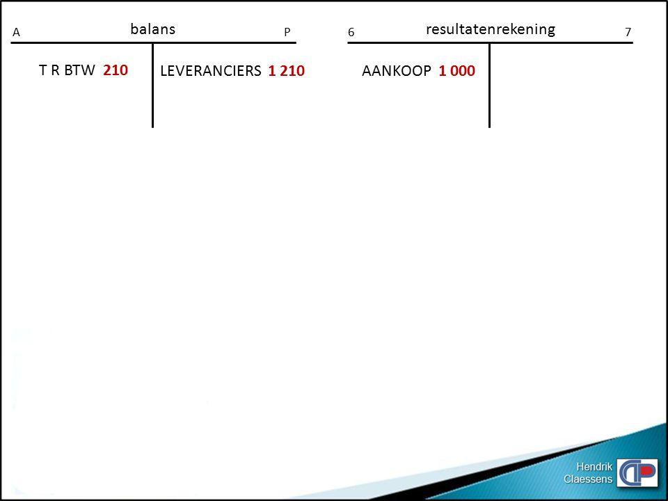 balansresultatenrekening AP67 LEVERANCIERS 1 210 T R BTW 210 AANKOOP 1 000