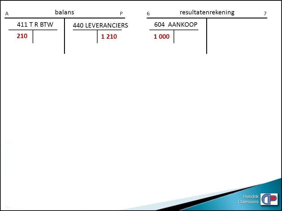 balansresultatenrekening AP67 411 T R BTW 210 440 LEVERANCIERS 1 210 604 AANKOOP 1 000