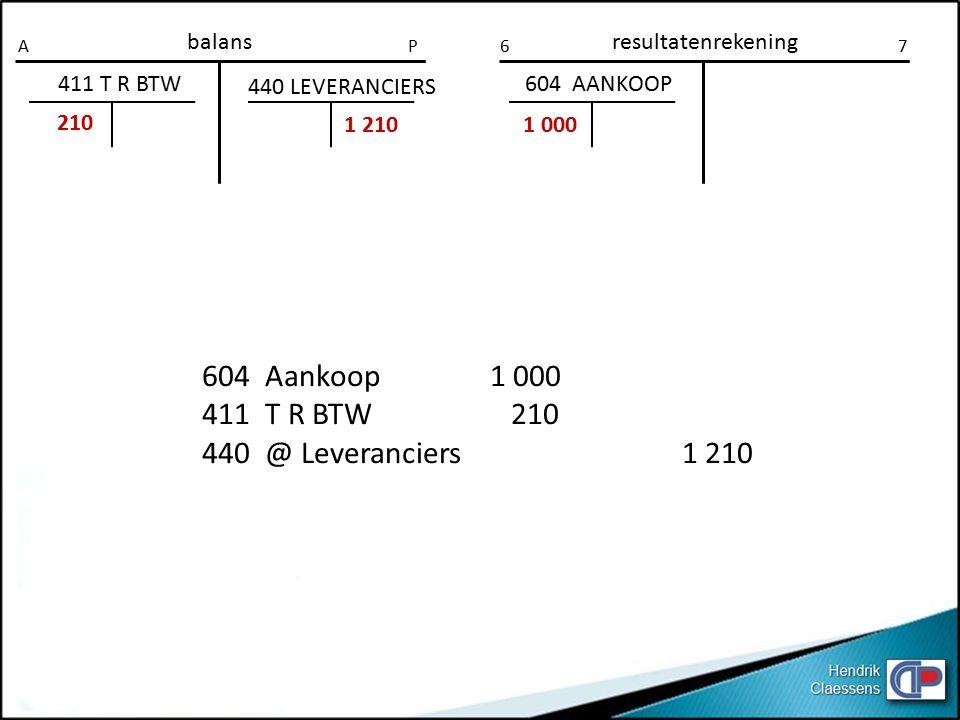 balansresultatenrekening AP67 604 Aankoop1 000 411 T R BTW 210 440 @ Leveranciers1 210 411 T R BTW 210 440 LEVERANCIERS 1 210 604 AANKOOP 1 000