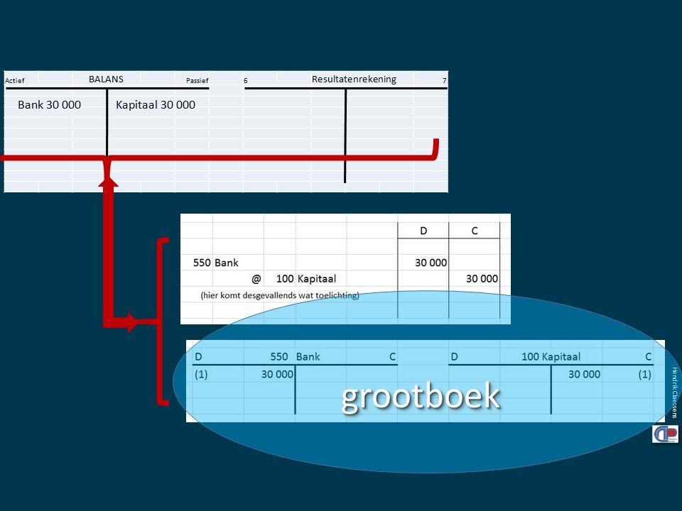 Actief BALANS Passief6 Resultatenrekening 7 Bank 30 000 Kapitaal 30 000 Hendrik Claessens grootboekgrootboek