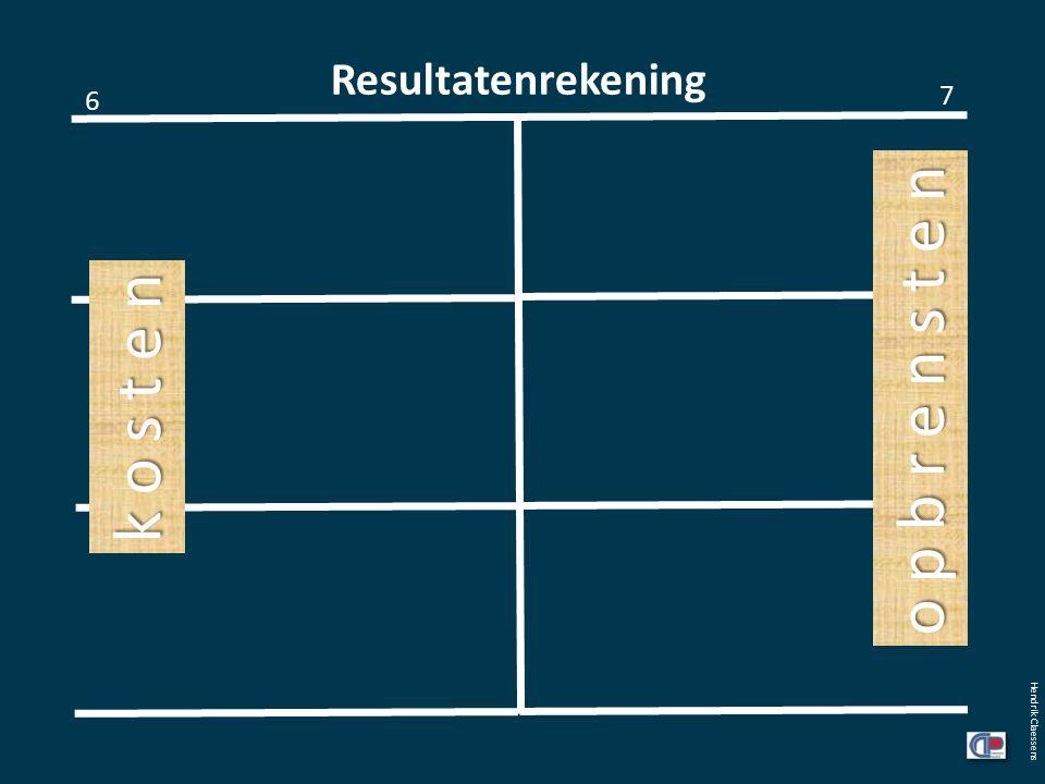 Resultatenrekening 6 7 Hendrik Claessens k o s t e n o p b r e n s t e n