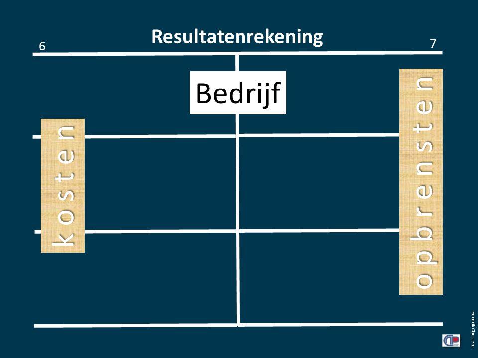 Resultatenrekening 6 7 Hendrik Claessens Bedrijf k o s t e n o p b r e n s t e n