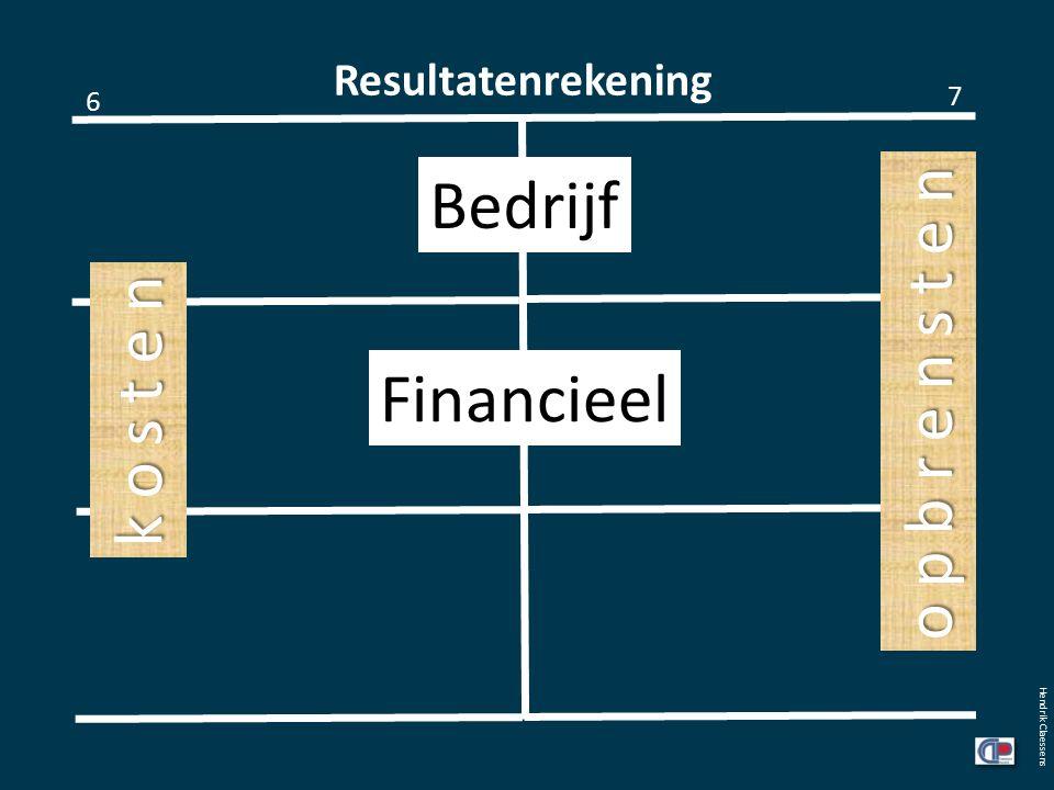 Resultatenrekening 6 7 Hendrik Claessens Bedrijf Financieel k o s t e n o p b r e n s t e n