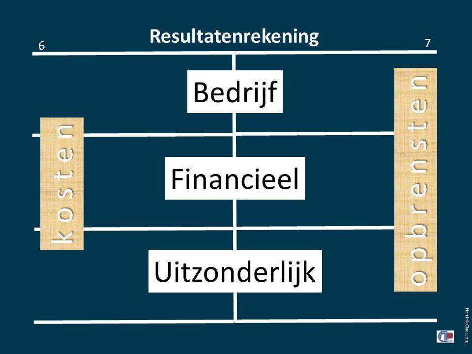 Resultatenrekening 6 7 Hendrik Claessens Bedrijf Financieel Uitzonderlijk k o s t e n o p b r e n s t e n