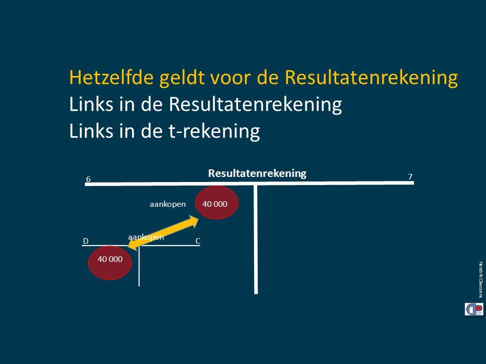 Hendrik Claessens Hetzelfde geldt voor de Resultatenrekening Links in de Resultatenrekening Links in de t-rekening Resultatenrekening 6 7 40 000 CD aankopen 40 000 aankopen