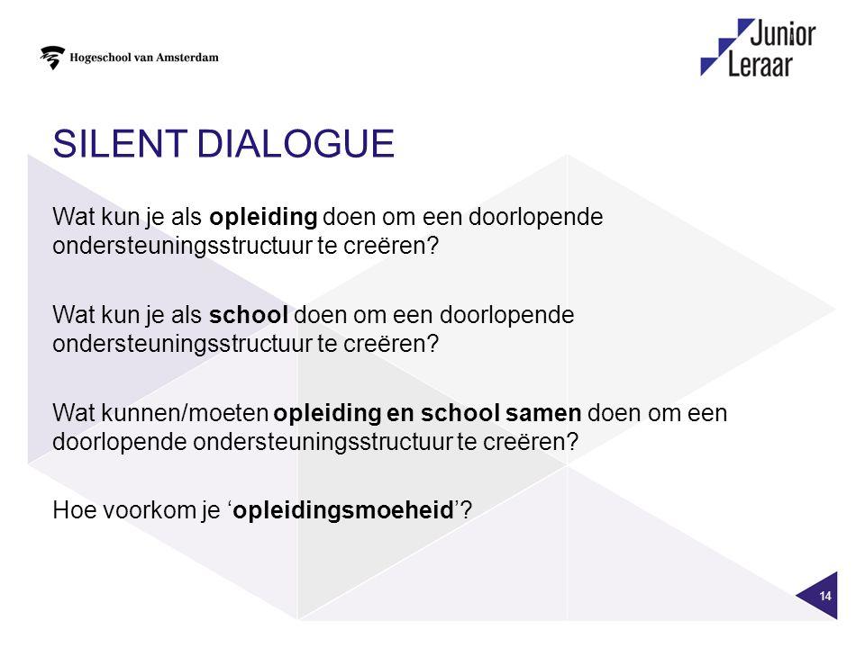 SILENT DIALOGUE 14 Wat kun je als opleiding doen om een doorlopende ondersteuningsstructuur te creëren? Wat kun je als school doen om een doorlopende