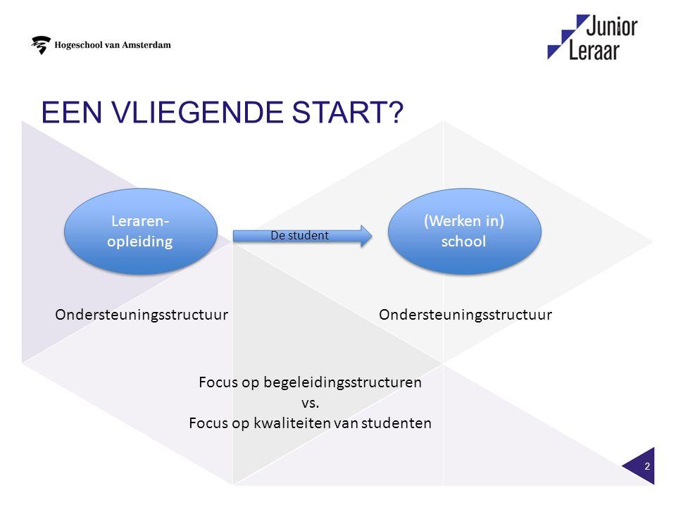 EEN VLIEGENDE START? 2 Leraren- opleiding (Werken in) school Ondersteuningsstructuur Focus op begeleidingsstructuren vs. Focus op kwaliteiten van stud