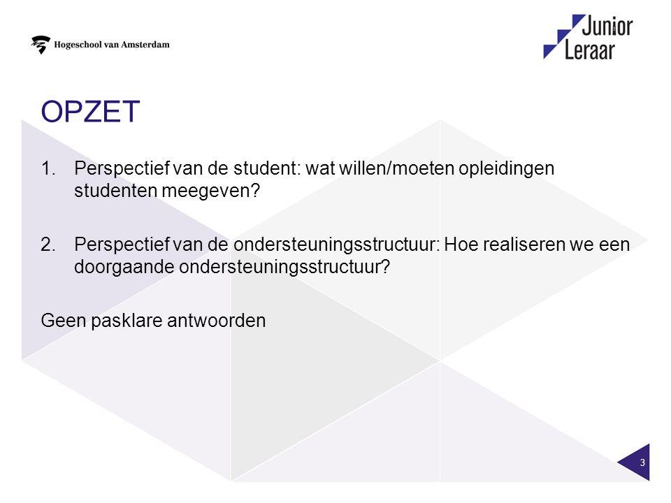 OPZET 1.Perspectief van de student: wat willen/moeten opleidingen studenten meegeven? 2.Perspectief van de ondersteuningsstructuur: Hoe realiseren we