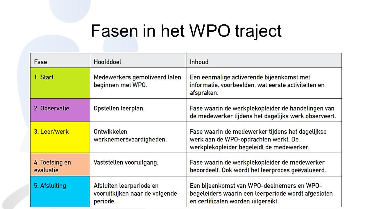 Fasen in het WPO traject