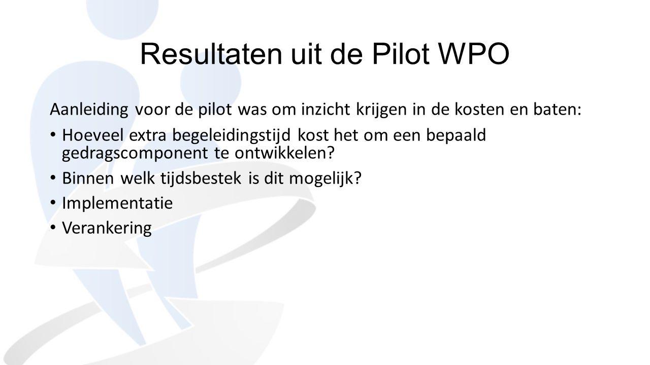 Resultaten uit de Pilot WPO Aanleiding voor de pilot was om inzicht krijgen in de kosten en baten: Hoeveel extra begeleidingstijd kost het om een bepa