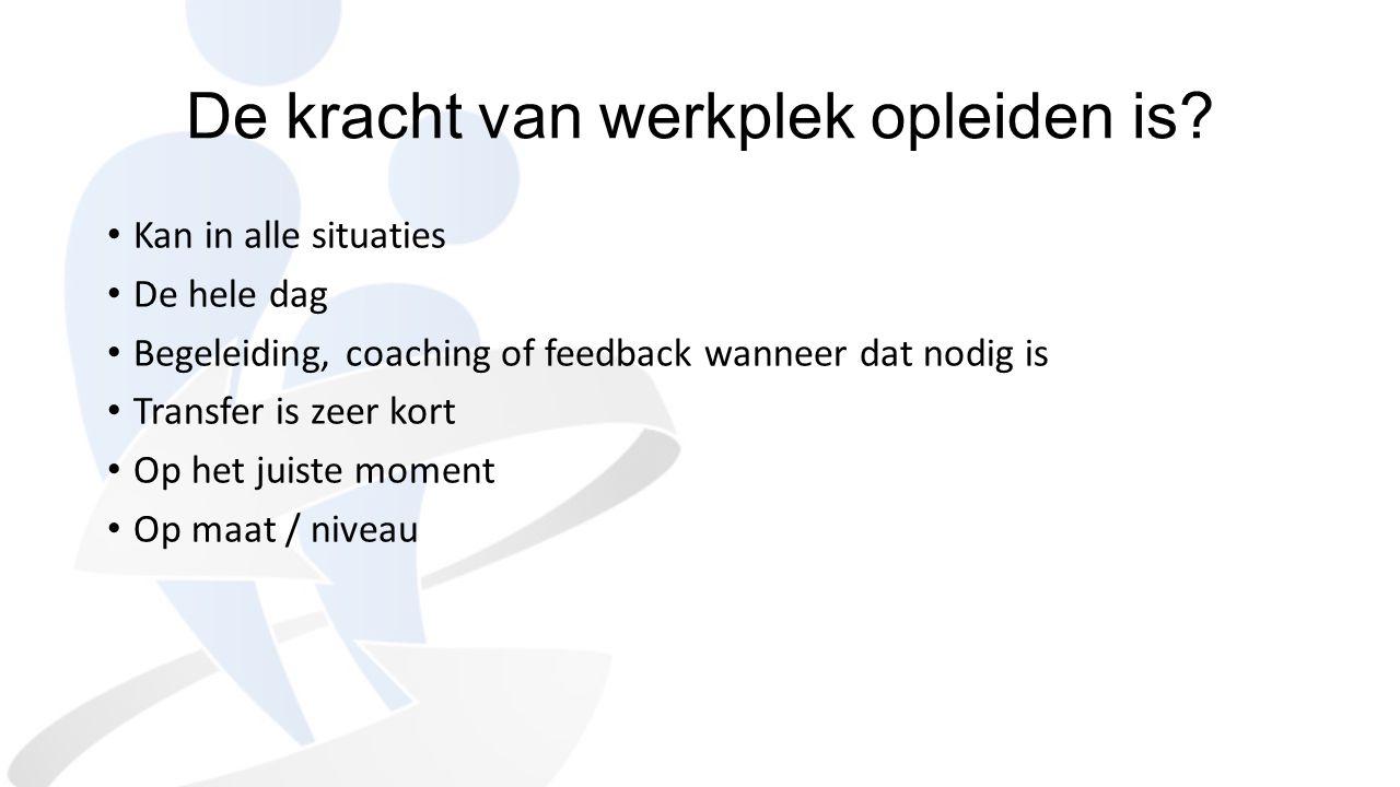 Directief Adviserend Ondersteunend Coachend Niet-directief (zelf ontdekkend) Begeleidingsstijlen