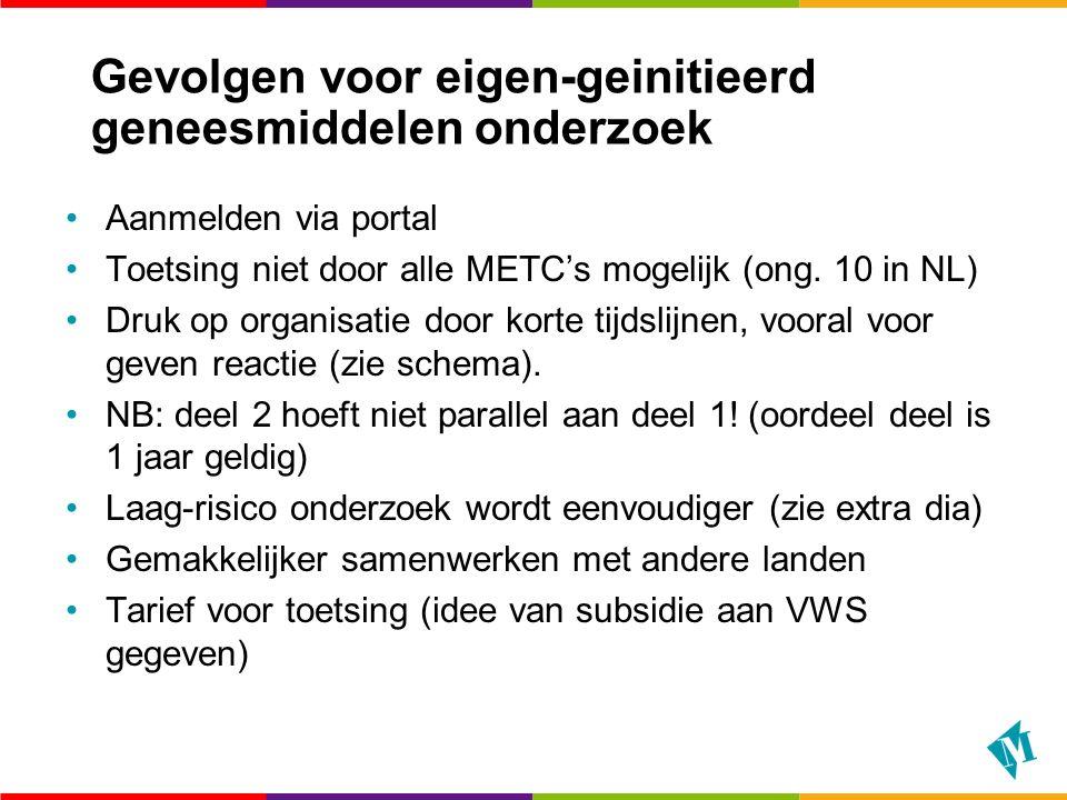 Gevolgen voor eigen-geinitieerd geneesmiddelen onderzoek Aanmelden via portal Toetsing niet door alle METC's mogelijk (ong.