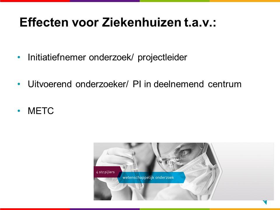 Effecten voor Ziekenhuizen t.a.v.: Initiatiefnemer onderzoek/ projectleider Uitvoerend onderzoeker/ PI in deelnemend centrum METC
