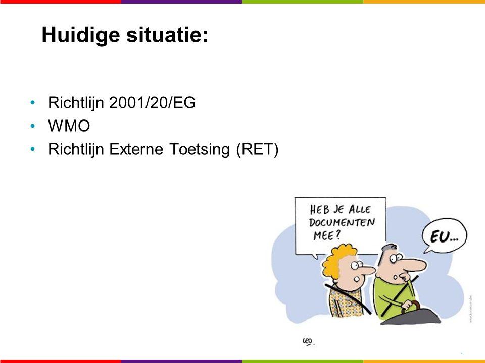 Aanleiding EU richtlijn 2001/20/EG voldoet niet: –Grote verschillen in dossiereisen tussen landen –Lange doorlooptijd beoordeling –Herhaalde beoordeling Toenemende concurrentie vanuit o.a.