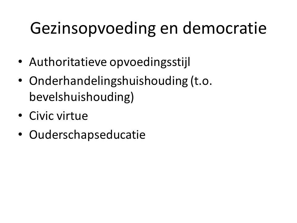 Gezinsopvoeding en democratie Authoritatieve opvoedingsstijl Onderhandelingshuishouding (t.o. bevelshuishouding) Civic virtue Ouderschapseducatie