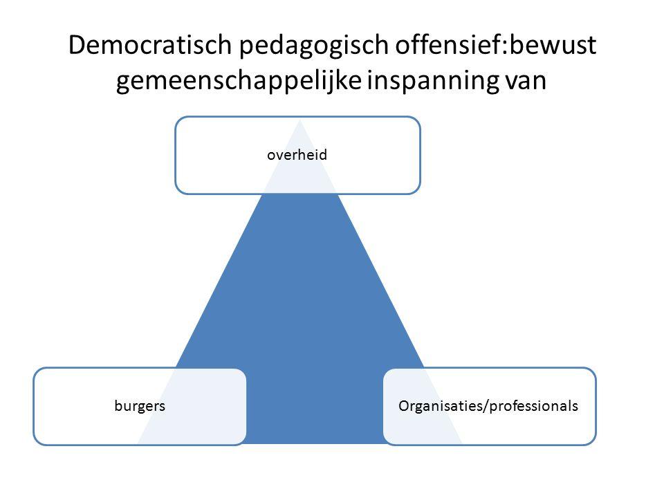 Democratisch pedagogisch offensief:bewust gemeenschappelijke inspanning van overheidOrganisaties/professionalsburgers