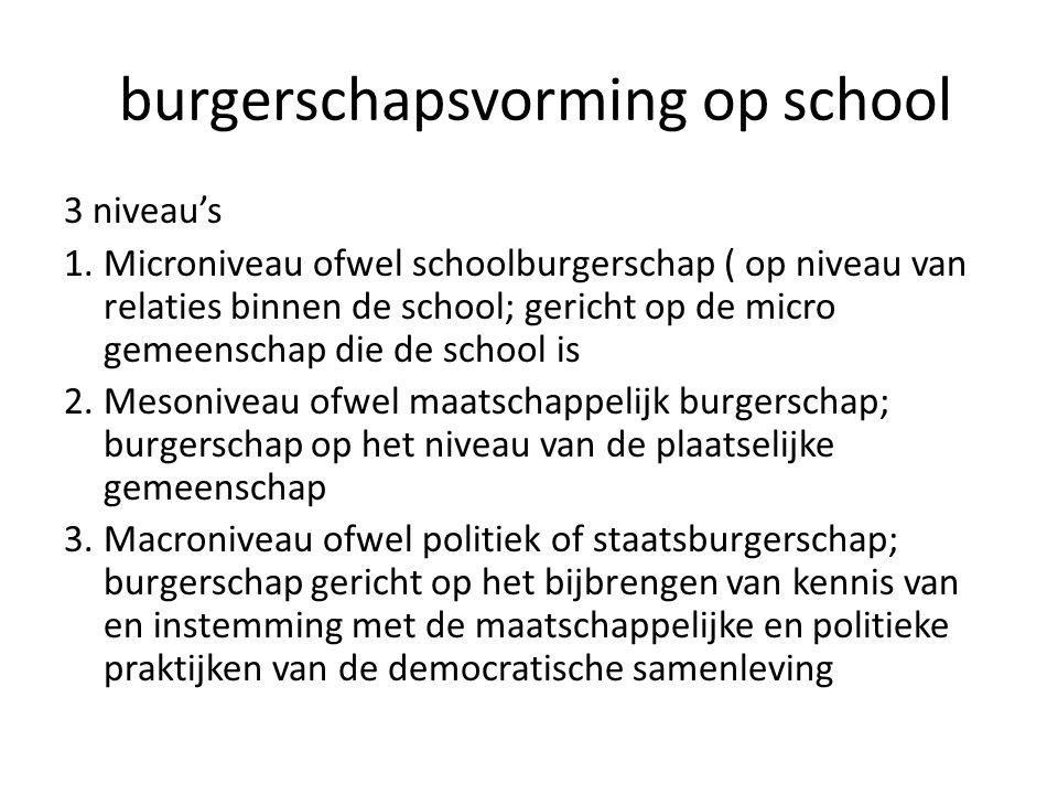 burgerschapsvorming op school 3 niveau's 1.Microniveau ofwel schoolburgerschap ( op niveau van relaties binnen de school; gericht op de micro gemeensc