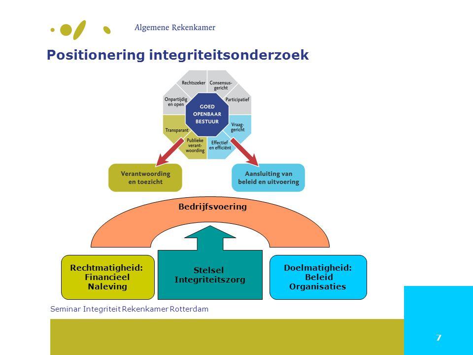 7 Positionering integriteitsonderzoek Rechtmatigheid: Financieel Naleving Doelmatigheid: Beleid Organisaties Stelsel Integriteitszorg Bedrijfsvoering Seminar Integriteit Rekenkamer Rotterdam