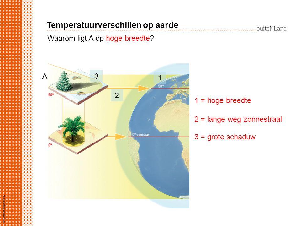 Temperatuurverschillen op aarde 3 2 1 1 = hoge breedte 2 = lange weg zonnestraal 3 = grote schaduw Waarom ligt A op hoge breedte? A