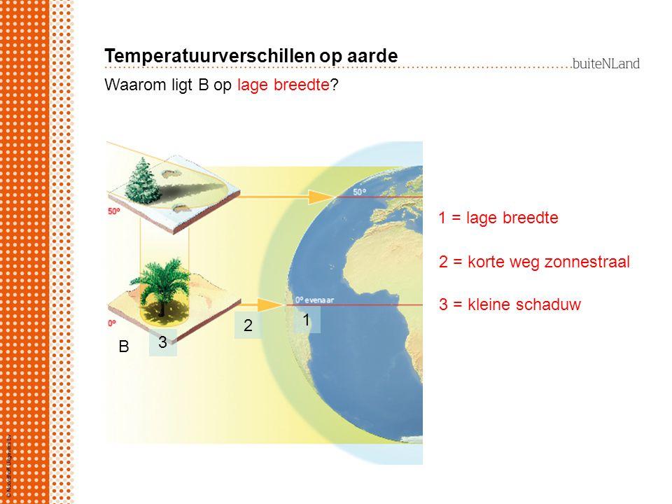Waarom ligt B op lage breedte? 1 = lage breedte 2 = korte weg zonnestraal 3 = kleine schaduw Temperatuurverschillen op aarde 3 2 1 B