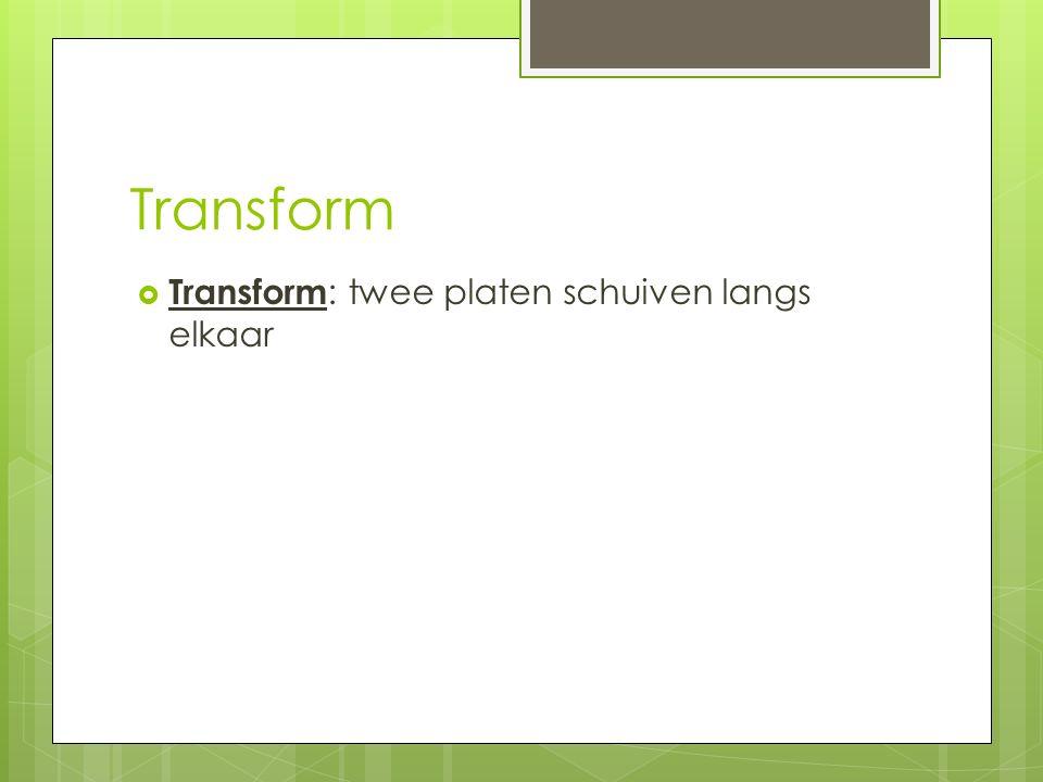 Transform  Transform : twee platen schuiven langs elkaar