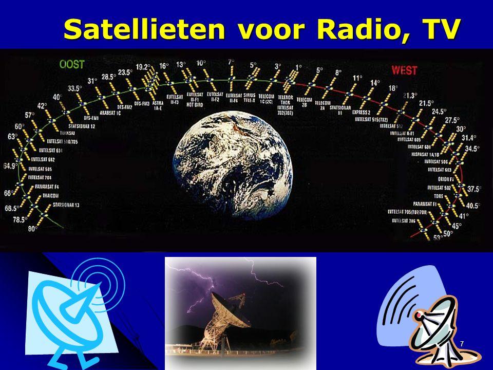 FM 20067 Satellieten voor Radio, TV