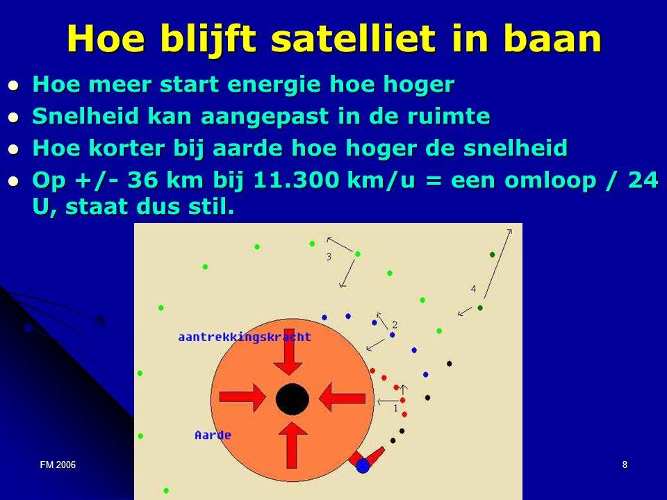 FM 20068 Hoe blijft satelliet in baan Hoe meer start energie hoe hoger Hoe meer start energie hoe hoger Snelheid kan aangepast in de ruimte Snelheid kan aangepast in de ruimte Hoe korter bij aarde hoe hoger de snelheid Hoe korter bij aarde hoe hoger de snelheid Op +/- 36 km bij 11.300 km/u = een omloop / 24 U, staat dus stil.