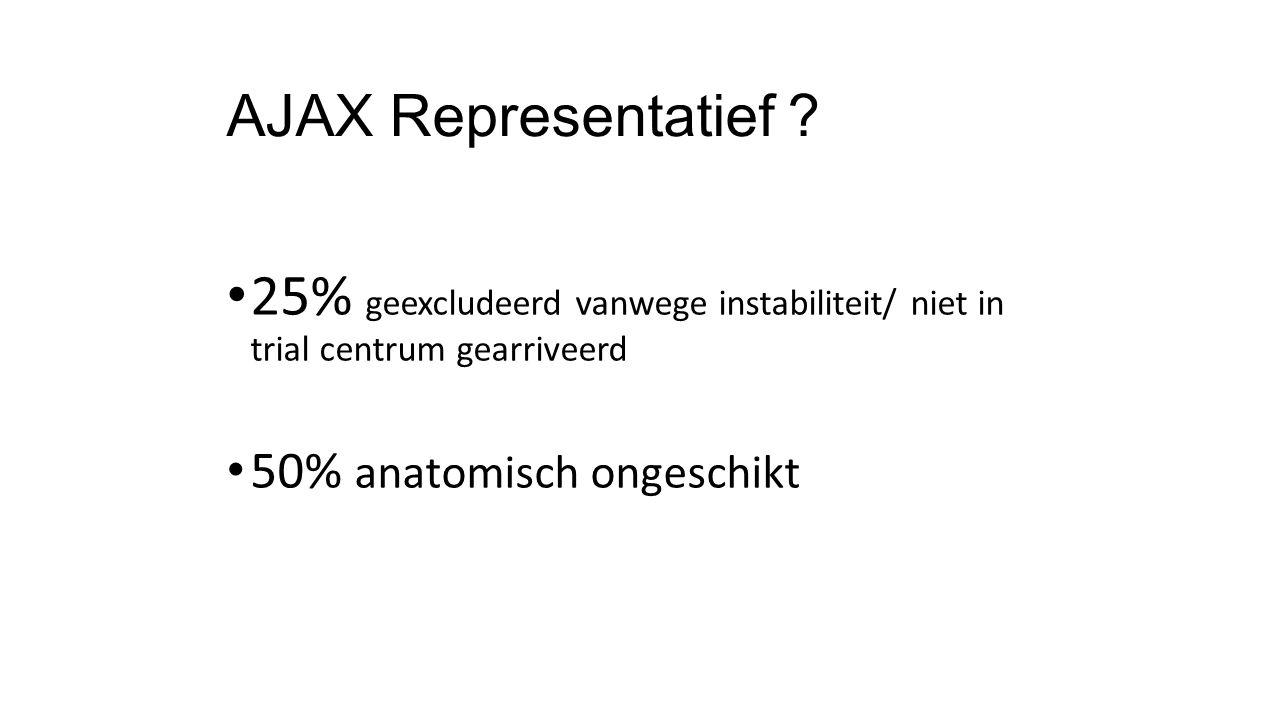AJAX Representatief ? 25% geexcludeerd vanwege instabiliteit/ niet in trial centrum gearriveerd 50% anatomisch ongeschikt