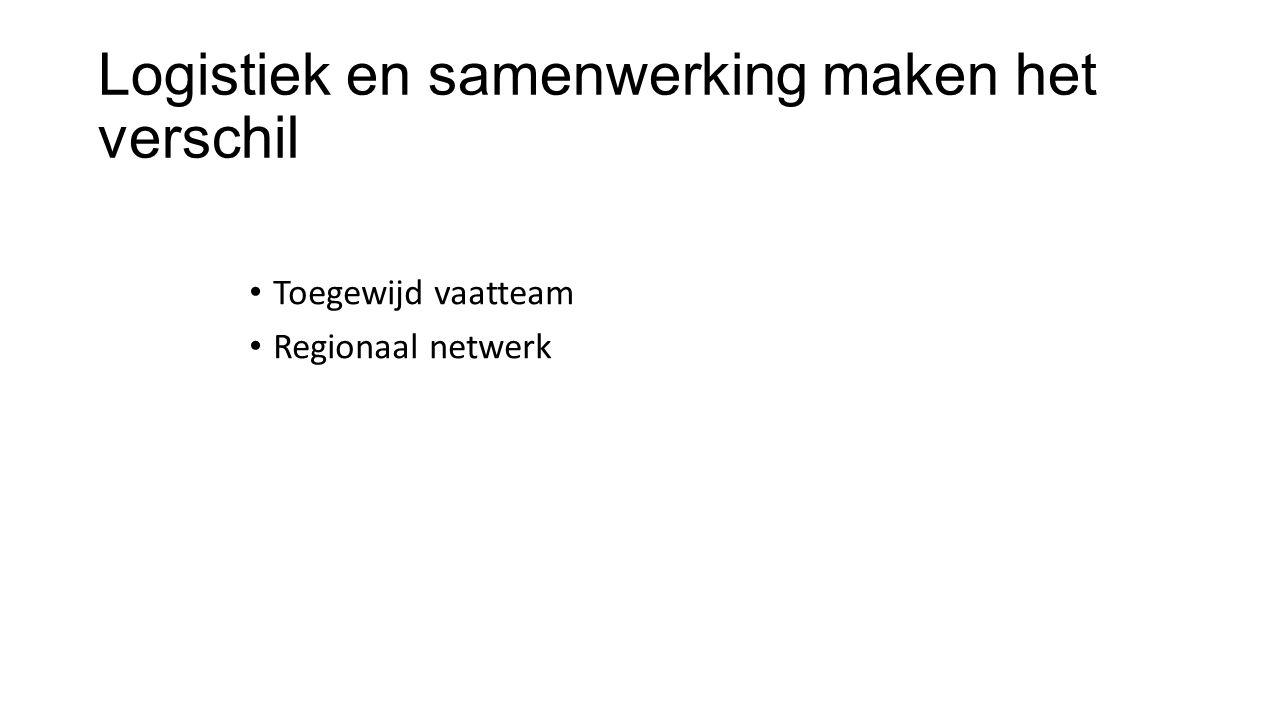Logistiek en samenwerking maken het verschil Toegewijd vaatteam Regionaal netwerk