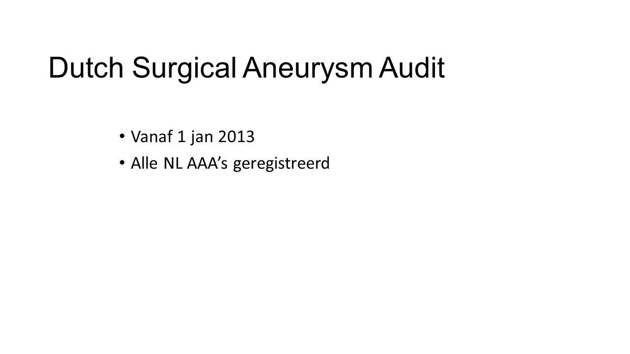 Dutch Surgical Aneurysm Audit Vanaf 1 jan 2013 Alle NL AAA's geregistreerd