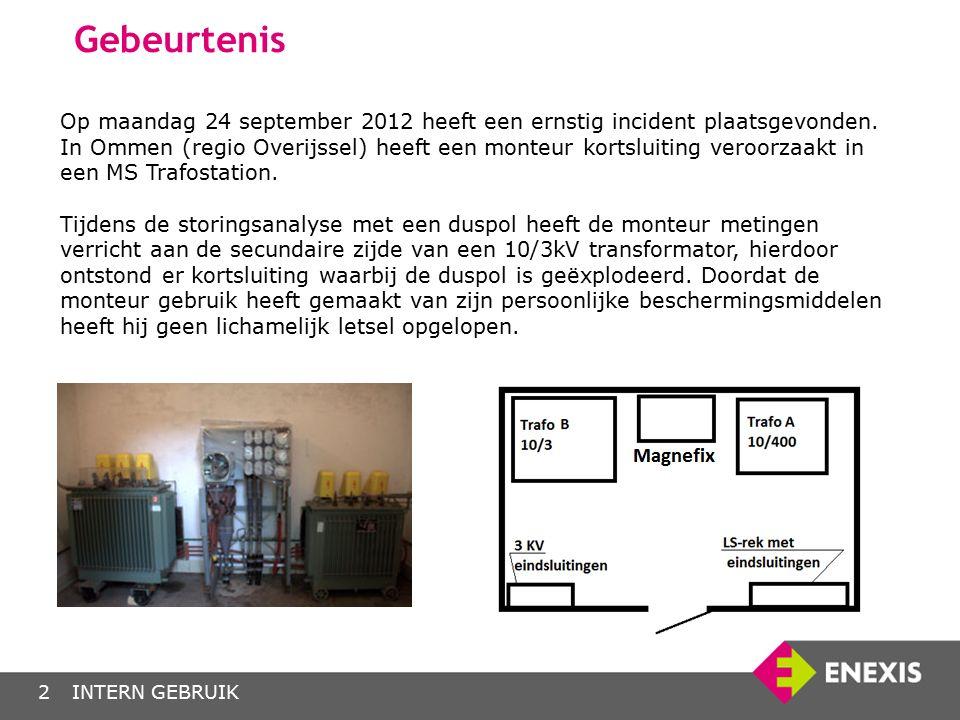 INTERN GEBRUIK2 Gebeurtenis Op maandag 24 september 2012 heeft een ernstig incident plaatsgevonden.