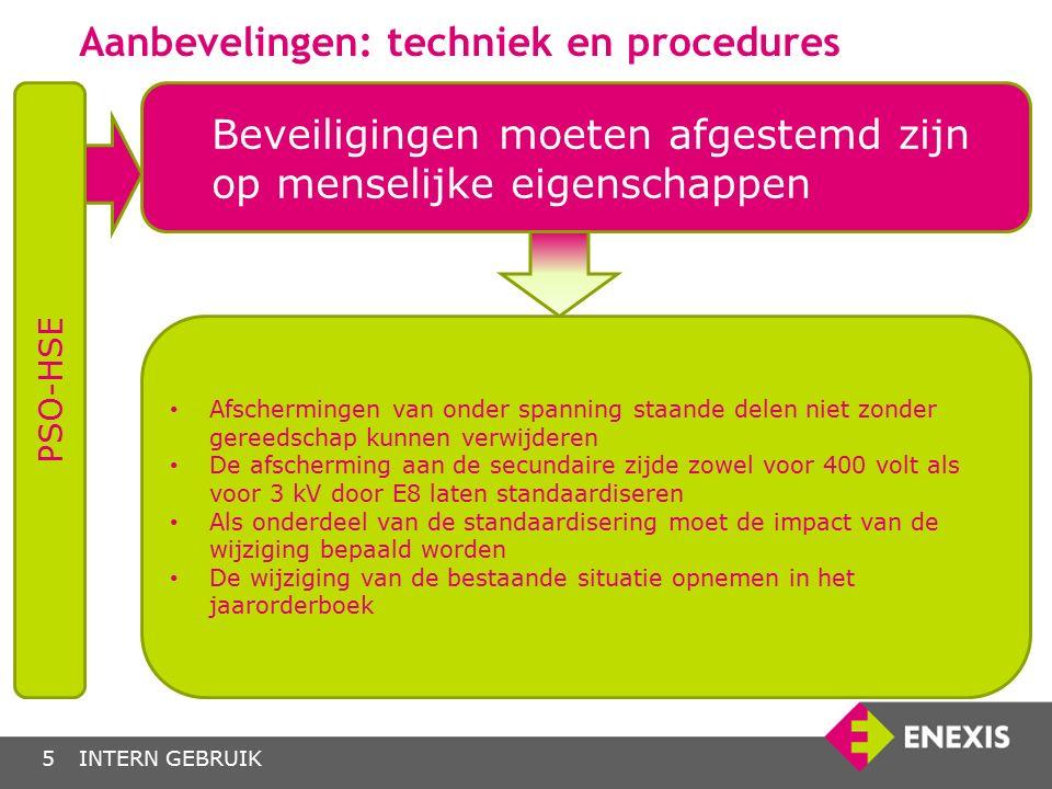 INTERN GEBRUIK Vervolgtraject: actieplannen 6 Bijvoorbeeld: -Toolbox n.a.v.
