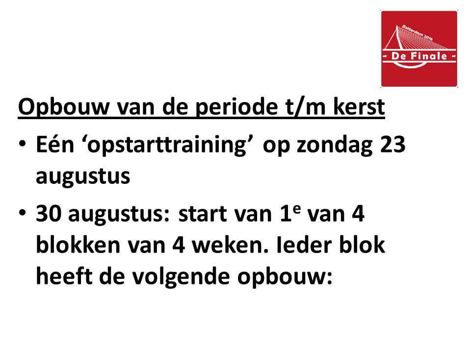 Opbouw van de periode t/m kerst Eén 'opstarttraining' op zondag 23 augustus 30 augustus: start van 1 e van 4 blokken van 4 weken.