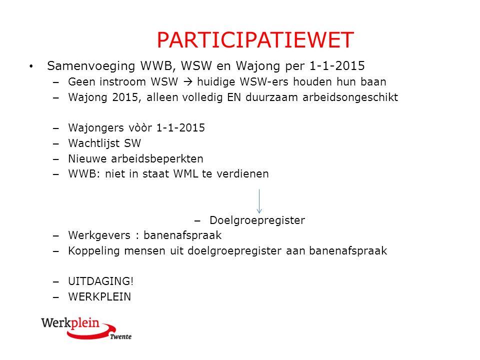 PARTICIPATIEWET Samenvoeging WWB, WSW en Wajong per 1-1-2015 – Geen instroom WSW  huidige WSW-ers houden hun baan – Wajong 2015, alleen volledig EN d