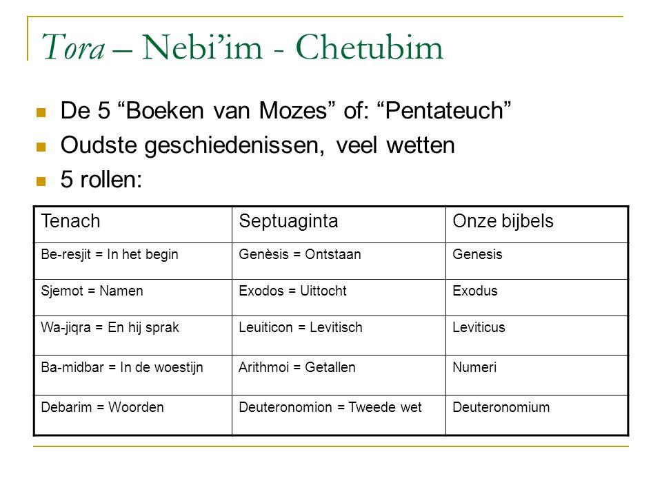 Tora – Nebi'im - Chetubim De 5 Boeken van Mozes of: Pentateuch Oudste geschiedenissen, veel wetten 5 rollen: TenachSeptuagintaOnze bijbels Be-resjit = In het beginGenèsis = OntstaanGenesis Sjemot = NamenExodos = UittochtExodus Wa-jiqra = En hij sprakLeuiticon = LevitischLeviticus Ba-midbar = In de woestijnArithmoi = GetallenNumeri Debarim = WoordenDeuteronomion = Tweede wetDeuteronomium