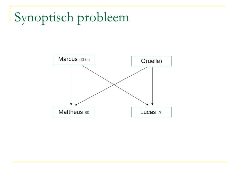 Synoptisch probleem Marcus 60-65 Q(uelle) Lucas 70 Mattheus 80