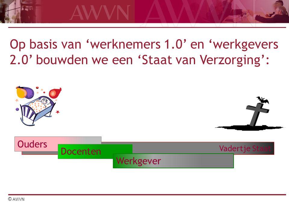 © AWVN Ouders Docenten Vadertje Staat .Maar dit is nu de werkelijkheid: Werkgever ZZP .
