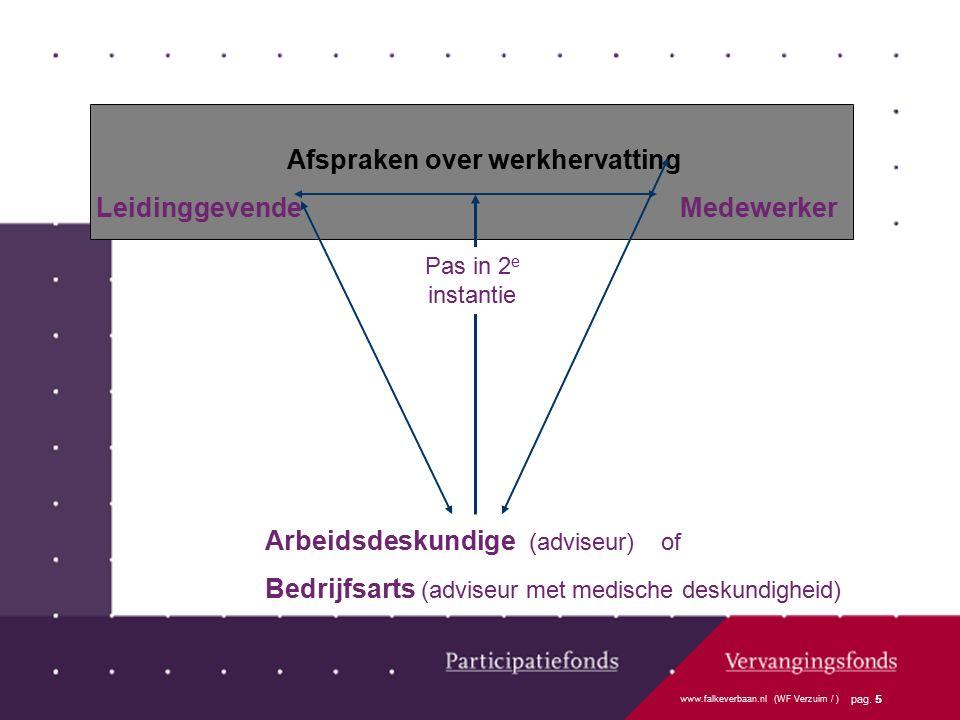 www.falkeverbaan.nl (WF Verzuim / ) pag. 5 Afspraken over werkhervatting Arbeidsdeskundige (adviseur) of Bedrijfsarts (adviseur met medische deskundig