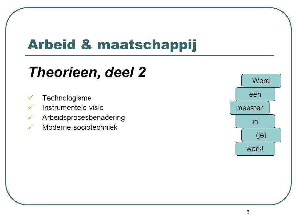 Arbeid & maatschappij Arbeidsmarkt Theorieën (hst 9.3/9.4): Neo-klassieke theorie: Vraag en aanbod (Onzichtbare hand, Adam Smith) Keynes: Fluctuaties goederen/diensten hangt af van afzetmogelijkheden (Anti-cyclische theorie) Neo-institutionele theorie: Collectieve arbeidsverhoudingen (relaties tussen spelers) Word een meester in (je) werk.