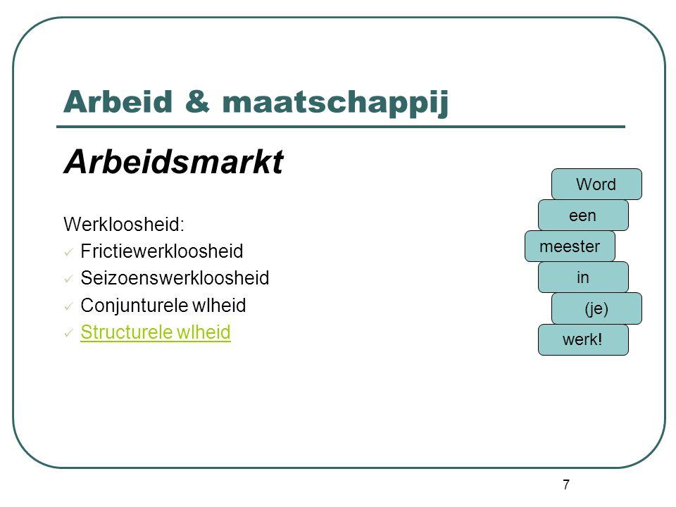 Arbeid & maatschappij Arbeidsmarkt Werkloosheid: Frictiewerkloosheid Seizoenswerkloosheid Conjunturele wlheid Structurele wlheid Word een meester in (je) werk.