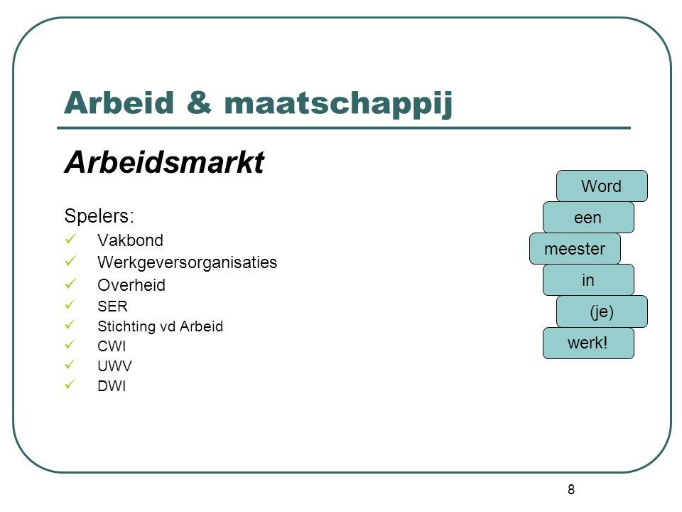 Arbeid & maatschappij Arbeidsmarkt Spelers: 3 niveaus voor overleg OR/MR (255/260)micro CAO-onderhandelingenmeso SER/StvdAmacro Internationaal overleg (ILO) Word een meester in (je) werk.