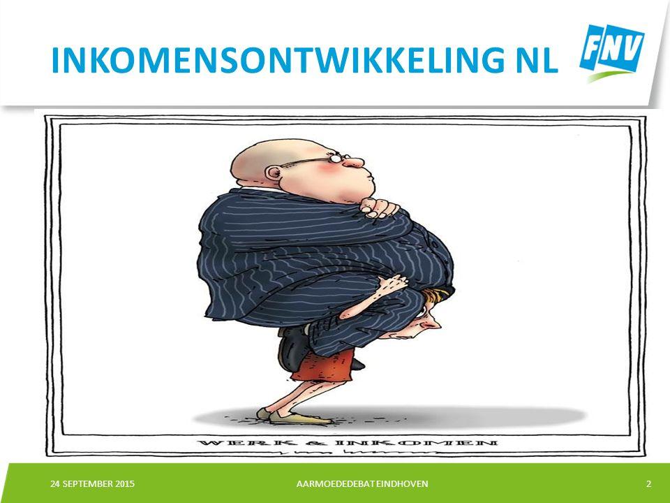 2 AARMOEDEDEBAT EINDHOVEN24 SEPTEMBER 2015 INKOMENSONTWIKKELING NL