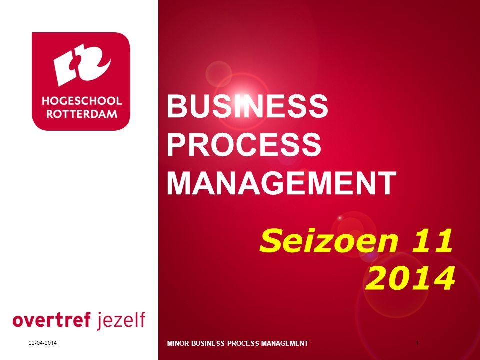 Presentatie titel Rotterdam, 00 januari 2007 BUSINESS PROCESS MANAGEMENT 22-04-20141 MINOR BUSINESS PROCESS MANAGEMENT Seizoen 11 2014