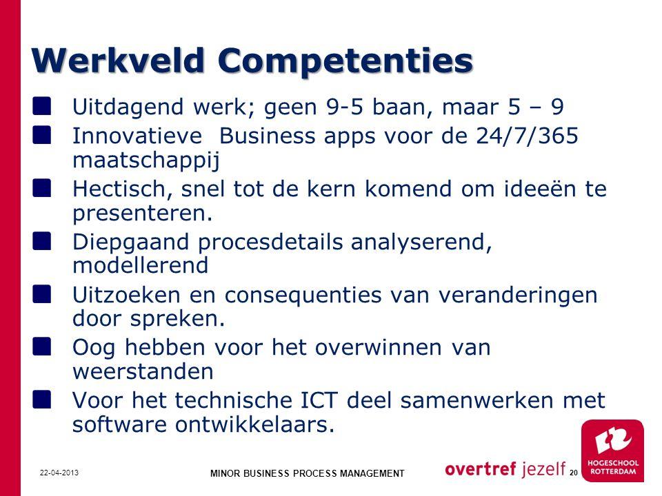 Werkveld Competenties Uitdagend werk; geen 9-5 baan, maar 5 – 9 Innovatieve Business apps voor de 24/7/365 maatschappij Hectisch, snel tot de kern komend om ideeën te presenteren.