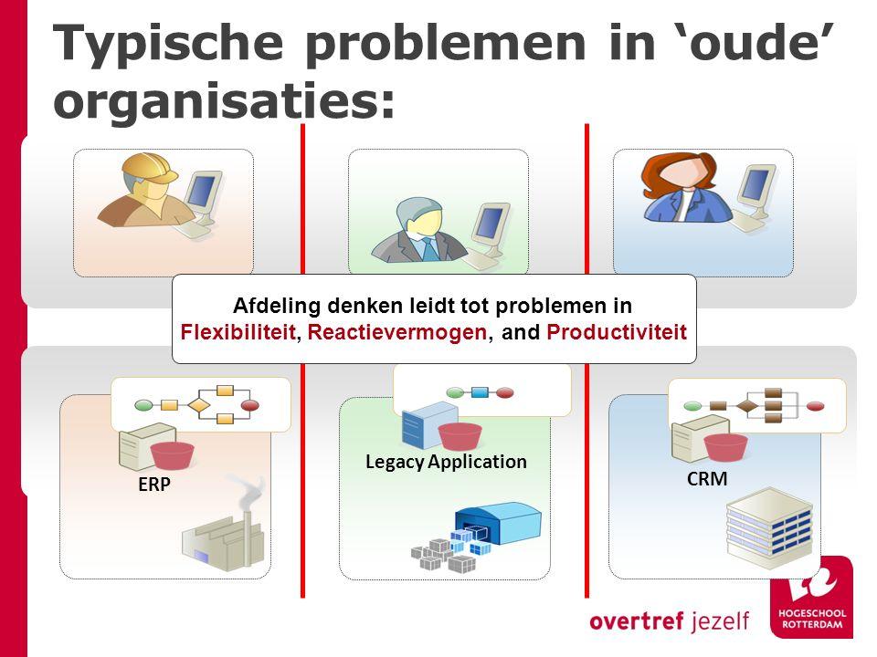 ERP Legacy Application CRM Afdeling denken leidt tot problemen in Flexibiliteit, Reactievermogen, and Productiviteit Typische problemen in 'oude'organisaties: