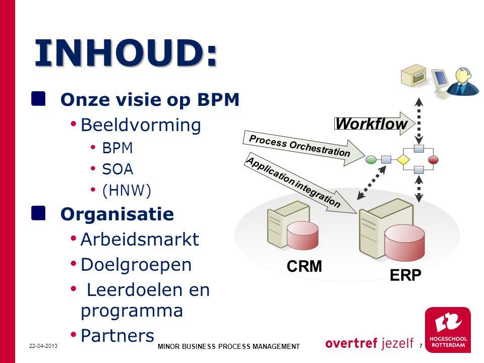 INHOUD: 22-04-2013 MINOR BUSINESS PROCESS MANAGEMENT Onze visie op BPM Beeldvorming BPM SOA (HNW) Organisatie Arbeidsmarkt Doelgroepen Leerdoelen en p